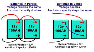 battery join in series and in parallel