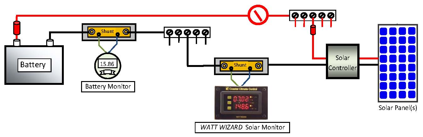 Power Supply to Battery Bank with Solar and Battery Monitors